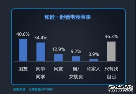 因电竞而不同 2017中国游戏风云榜揭幕在即