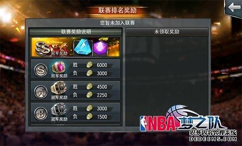 《NBA梦之队》新春版本即将上线  更新内容抢先看